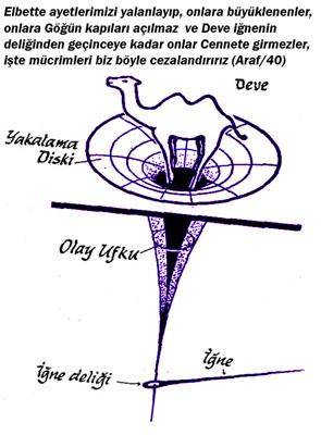 168-03-deve-igne-deligi-hi2