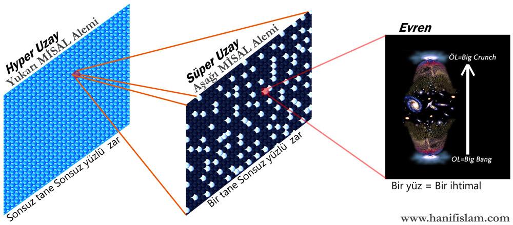 hyper+super+universe-hi