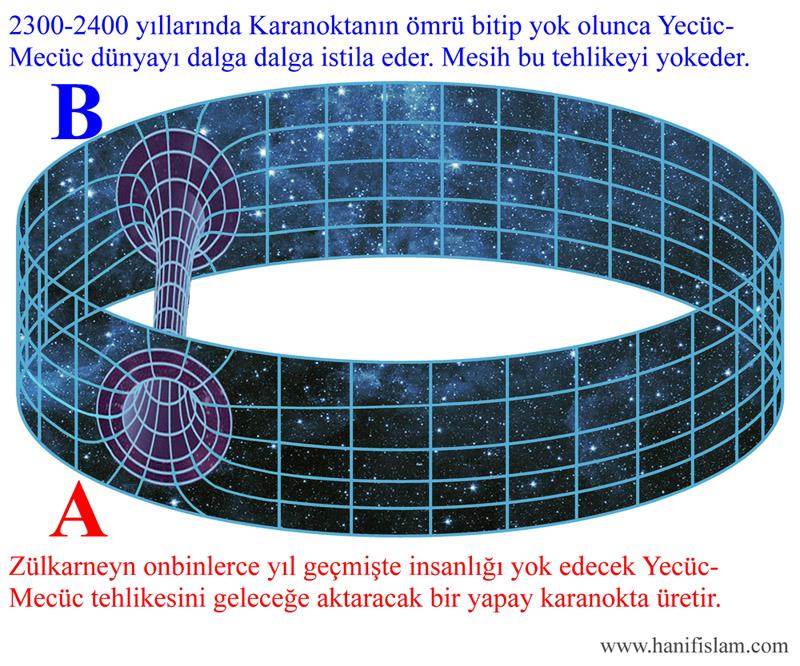 180-07-zulkarneyn-wormhole