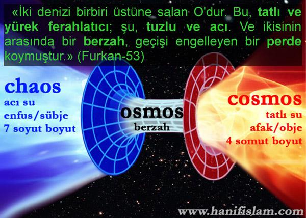 183-12-chaos-osmos-cosmos-furkan-53