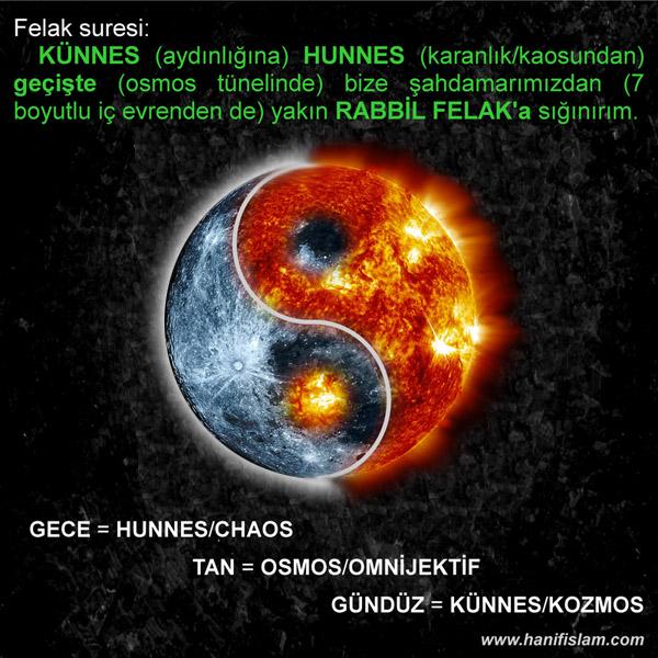 183-14-felak-suresi-chaos-cosmos-osmos