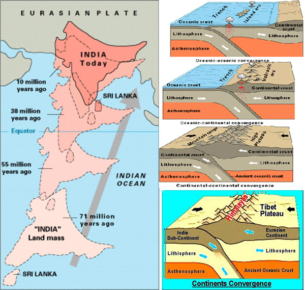 191-02-himalaya