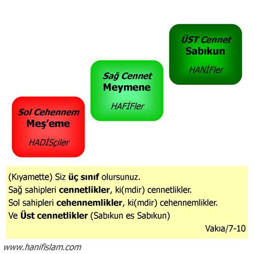 236-10-hadis-hafif-hanif