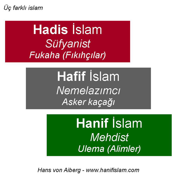010-07-uc-farkli-islam-hadis-hafif-hanif