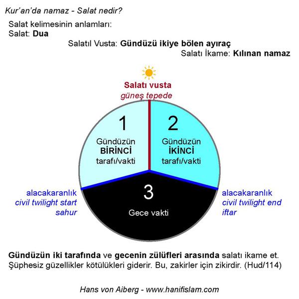 010-09-salat-namaz-dua-direk
