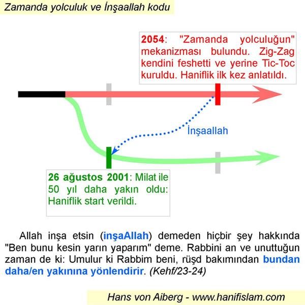 017-11-kehf-insallah-erken