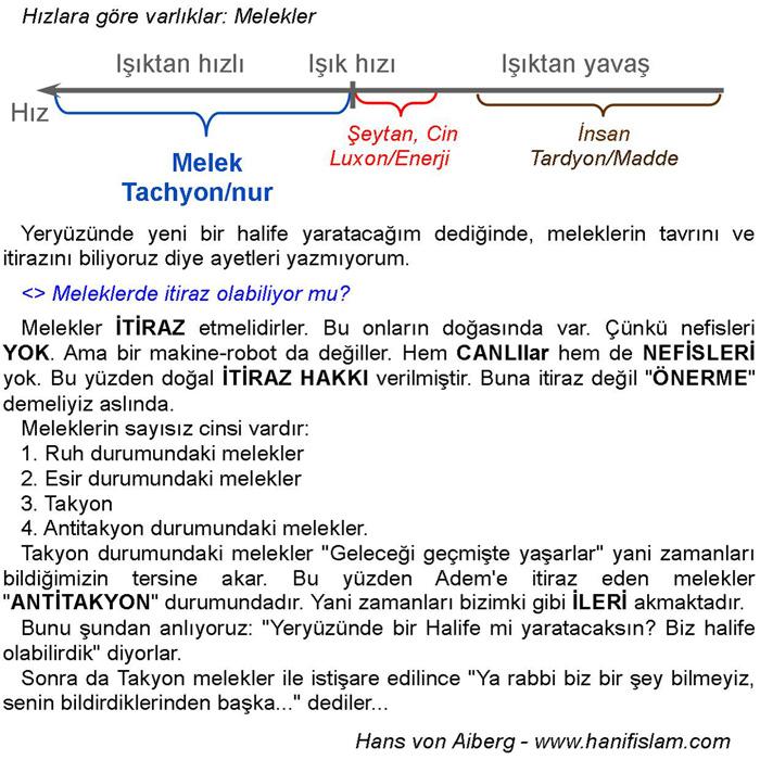 024-02-melekler