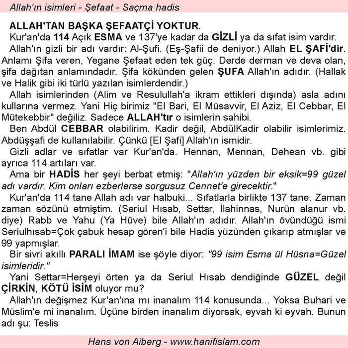 025-02-allah-isimleri-sefaat-hadis