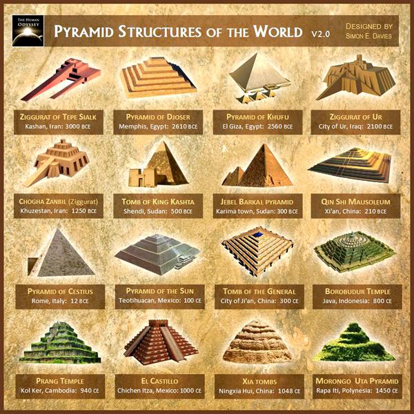 026-02-piramit-ziggurat