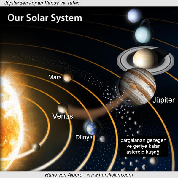 026-04-jupiter-venus-asteroid
