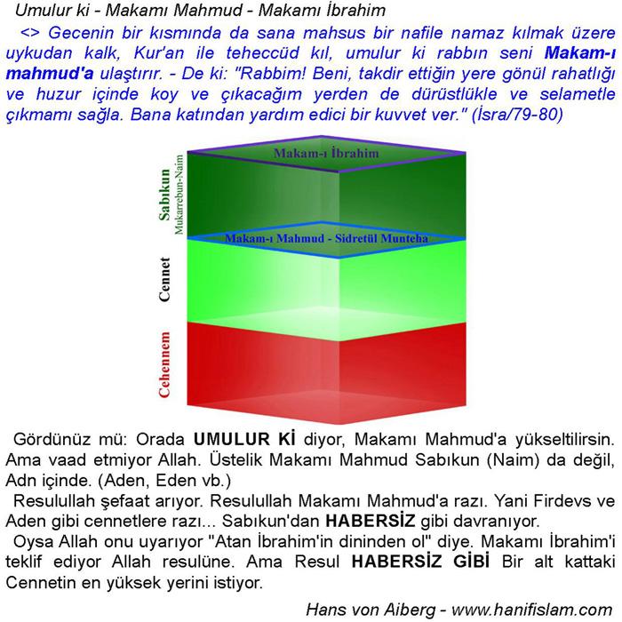 027-11-umulurki-makami-mahmud-ibrahim