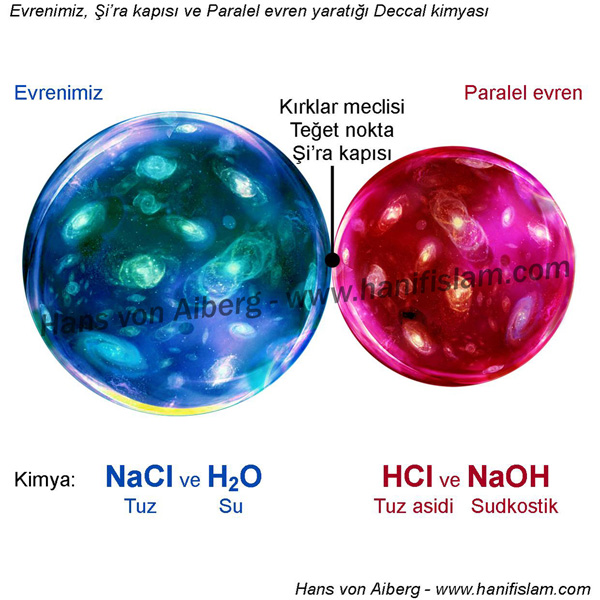 028-06-paralel-evren-deccal-shira-kimya