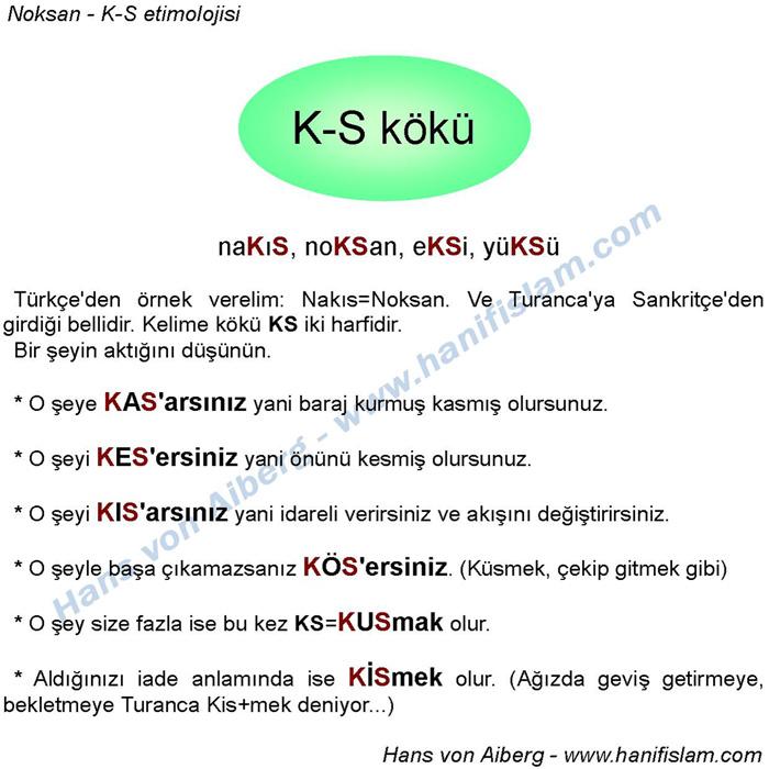 034-08-ks-etimolojisi