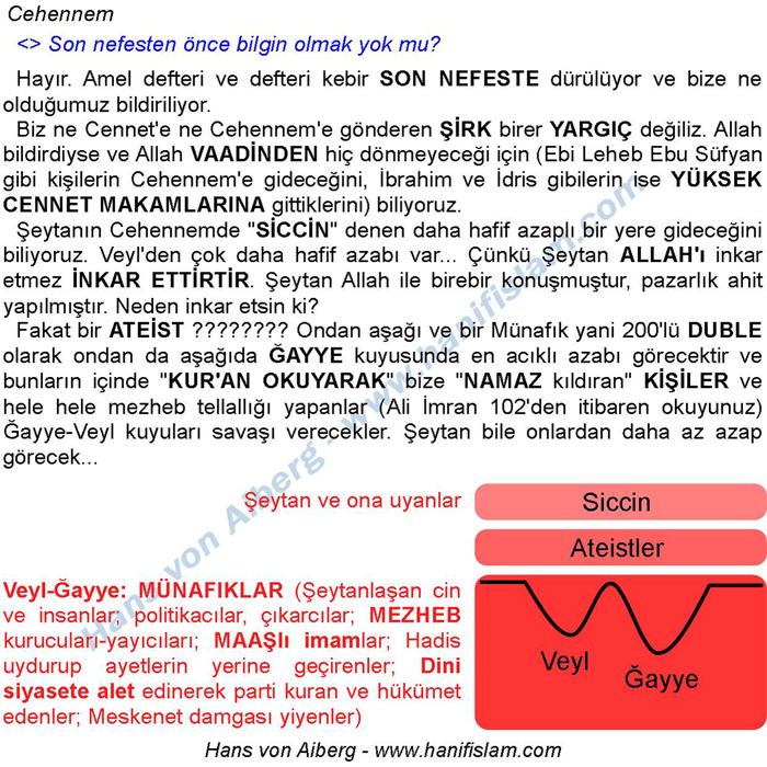 035-10-cehennem-siccin-veyl-gayye