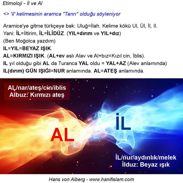 038-10-il-al-etimoloji-nur-nar