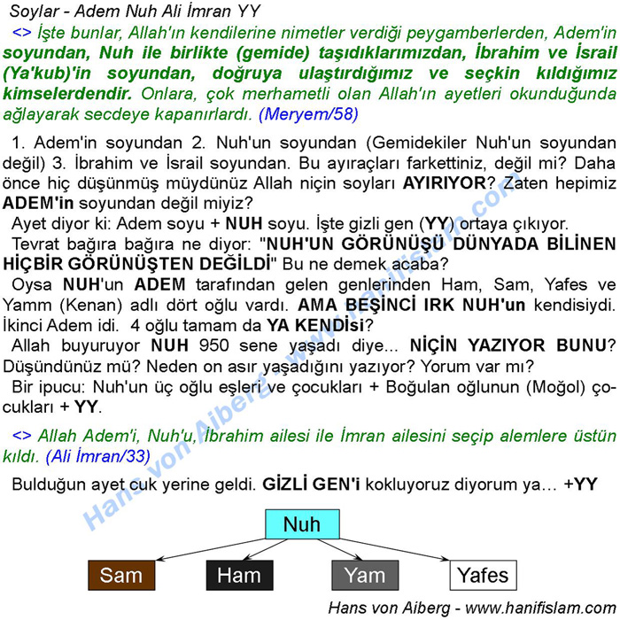 038-14-soylar-adem-nuh-ibrahim-israil-aliimran-yy