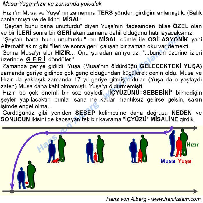 039-03-hizir-musa-yusa