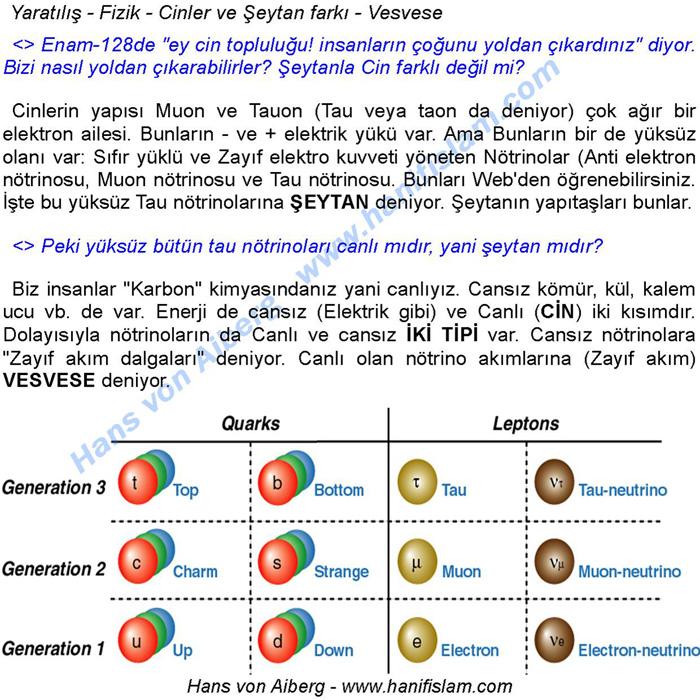042-18-cinler-seytan-fizik