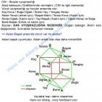 043-10-cifir-burc-uyusmazligi-felsefe-yumurtasi