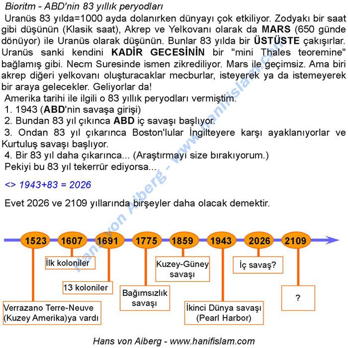 045-13-abd-83-yillik-peryodlar