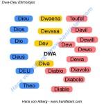 049-08-deu-devil-etimolojisi
