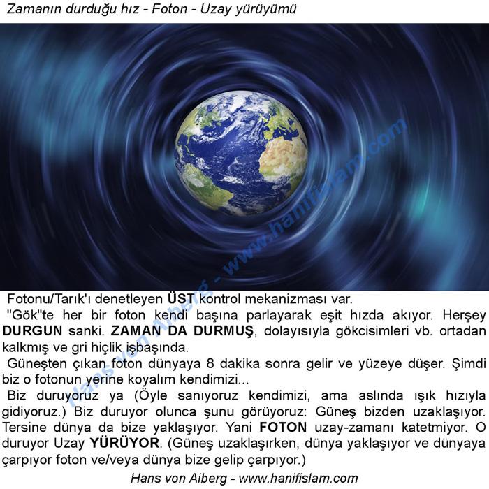054-12-foton-uzay-yuruyumu
