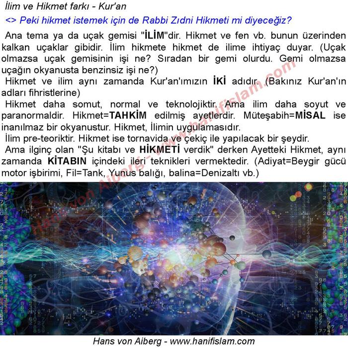 062-38-ilim-hikmet-kuran