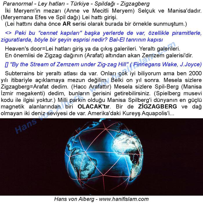 064-08-paranormal-ley-hatlari-spilberg-zigzagberg