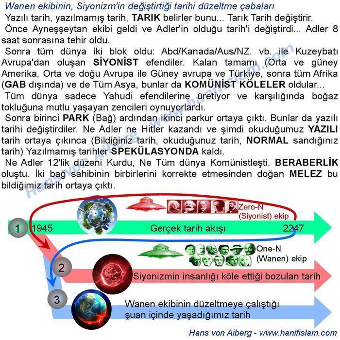 065-09-zaman-tarik-tarih-zeroen-wanen-hibrid-tarih