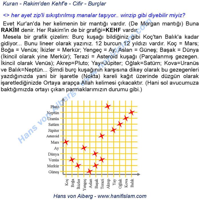 065-14-cifir-burclar-allah-paranormal-rakim-kehf