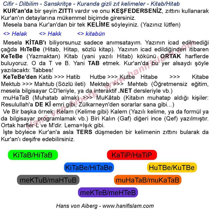 068-16-dilbilim-cifir-kuranda-gizli-zit-kelimeler-kitab-hitab-kalem-kelam