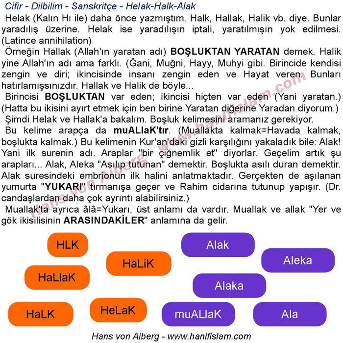 068-17-kuran-etimoloji-helak-halk-muallak-vb