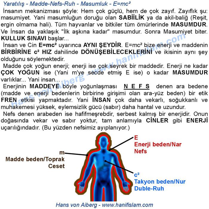 071-12-yaratilis-nefs-ruh-masumluk