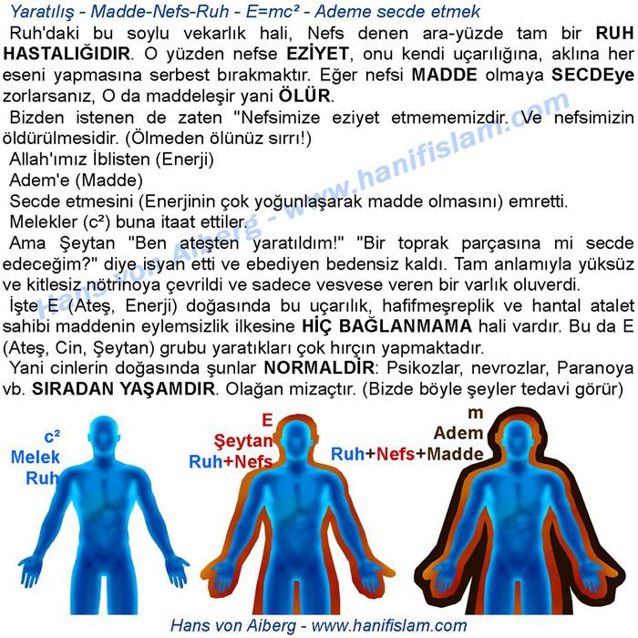 Yaratılış – E=mc2 – Nefs – Cinler – Enerjinin maddeye dönmesi – Şeytanın Ademe secdeyi reddetmesi ve hayaletleşmesi