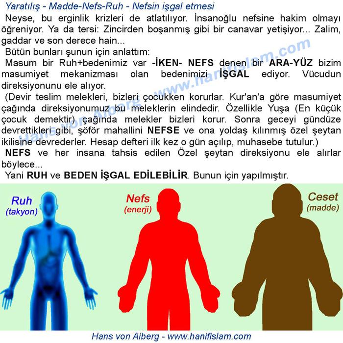 071-18-madde-nefs-ruh-isgal